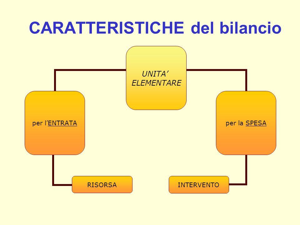 CARATTERISTICHE del bilancio UNITA ELEMENTARE per lENTRATA RISORSA per la SPESA INTERVENTO