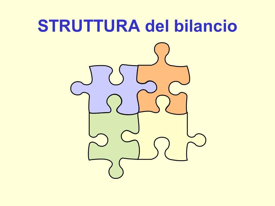 BILANCIO ENTRATESPESE