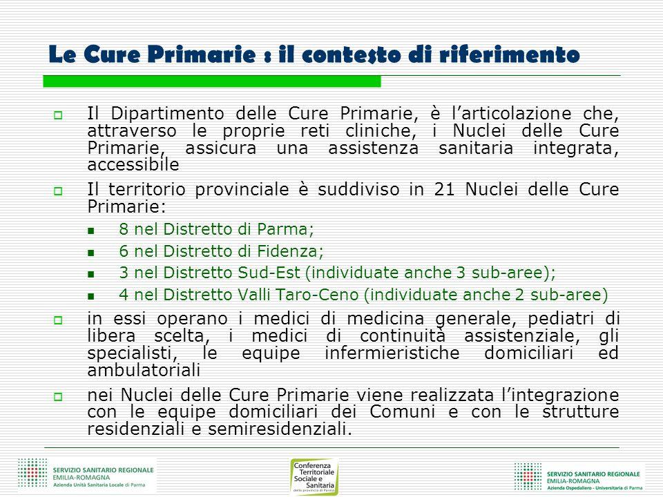 Le Cure Primarie : il contesto di riferimento Il Dipartimento delle Cure Primarie, è larticolazione che, attraverso le proprie reti cliniche, i Nuclei