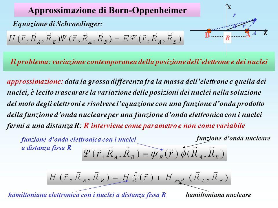 Approssimazione di Born-Oppenheimer Il problema: variazione contemporanea della posizione dellelettrone e dei nuclei Equazione di Schroedinger: funzione donda nucleare funzione donda elettronica con i nuclei a distanza fissa R hamiltoniana elettronica con i nuclei a distanza fissa R hamiltoniana nucleare approssimazione: data la grossa differenza fra la massa dellelettrone e quella dei nuclei, è lecito trascurare la variazione delle posizioni dei nuclei nella soluzione del moto degli elettroni e risolvere lequazione con una funzione donda prodotto della funzione donda nucleare per una funzione donda elettronica con i nuclei fermi a una distanza R: R interviene come parametro e non come variabile z x R rArA A B r rBrB