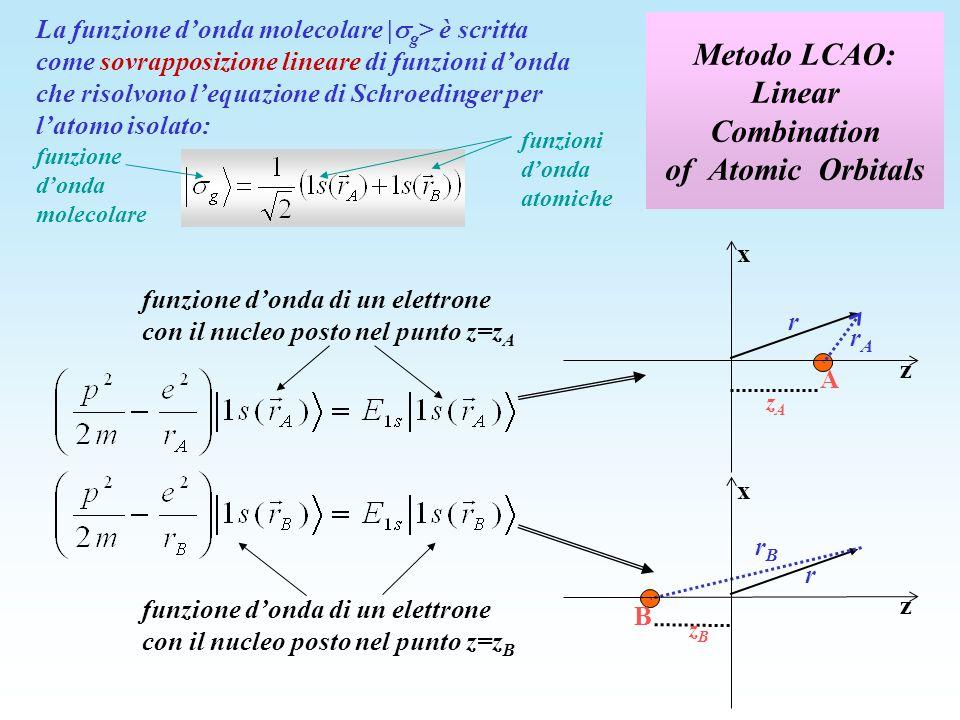 Metodo LCAO: Linear Combination of Atomic Orbitals La funzione donda molecolare | g > è scritta come sovrapposizione lineare di funzioni donda che risolvono lequazione di Schroedinger per latomo isolato: funzioni donda atomiche funzione donda molecolare z x zAzA rArA A r z x zBzB B r rBrB funzione donda di un elettrone con il nucleo posto nel punto z=z A funzione donda di un elettrone con il nucleo posto nel punto z=z B