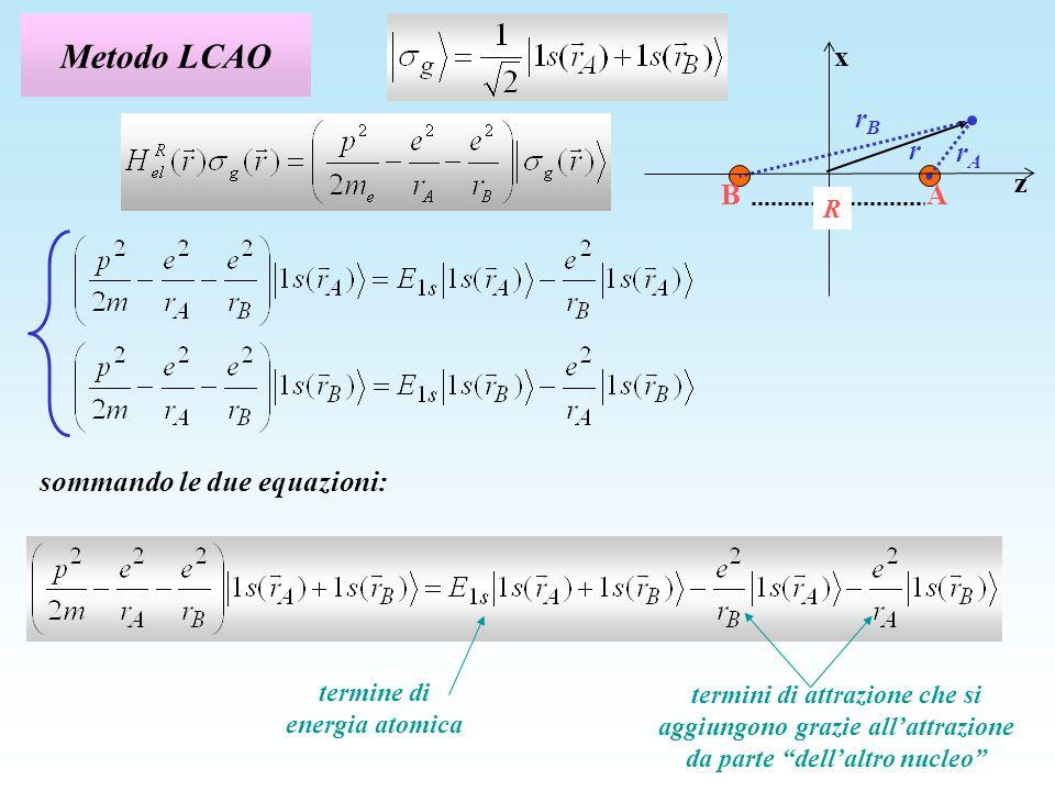 Metodo LCAO termine di energia atomica termini di attrazione che si aggiungono grazie allattrazione da parte dellaltro nucleo z x R rArA A B r rBrB sommando le due equazioni: