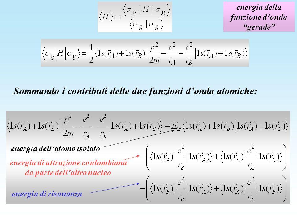 energia della funzione dondagerade energia di attrazione coulombiana da parte dellaltro nucleo energia di risonanza Sommando i contributi delle due funzioni donda atomiche: energia dellatomo isolato