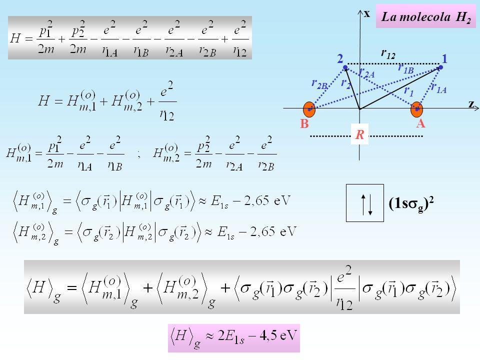 La molecola H 2 z x 12 r 1A A B R r1r1 r 2B r2r2 r 2A r 1B r 12 (1s g ) 2