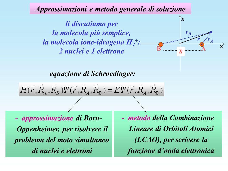 Approssimazioni e metodo generale di soluzione - approssimazione di Born- Oppenheimer, per risolvere il problema del moto simultaneo di nuclei e elettroni equazione di Schroedinger: li discutiamo per la molecola più semplice, la molecola ione-idrogeno H 2 + : 2 nuclei e 1 elettrone - metodo della Combinazione Lineare di Orbitali Atomici (LCAO), per scrivere la funzione donda elettronica z x R rArA A B r rBrB