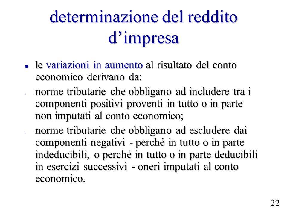 determinazione del reddito dimpresa le variazioni in aumento al risultato del conto economico derivano da: le variazioni in aumento al risultato del c