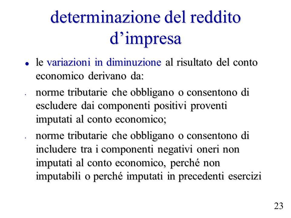 determinazione del reddito dimpresa le variazioni in diminuzione al risultato del conto economico derivano da: le variazioni in diminuzione al risulta