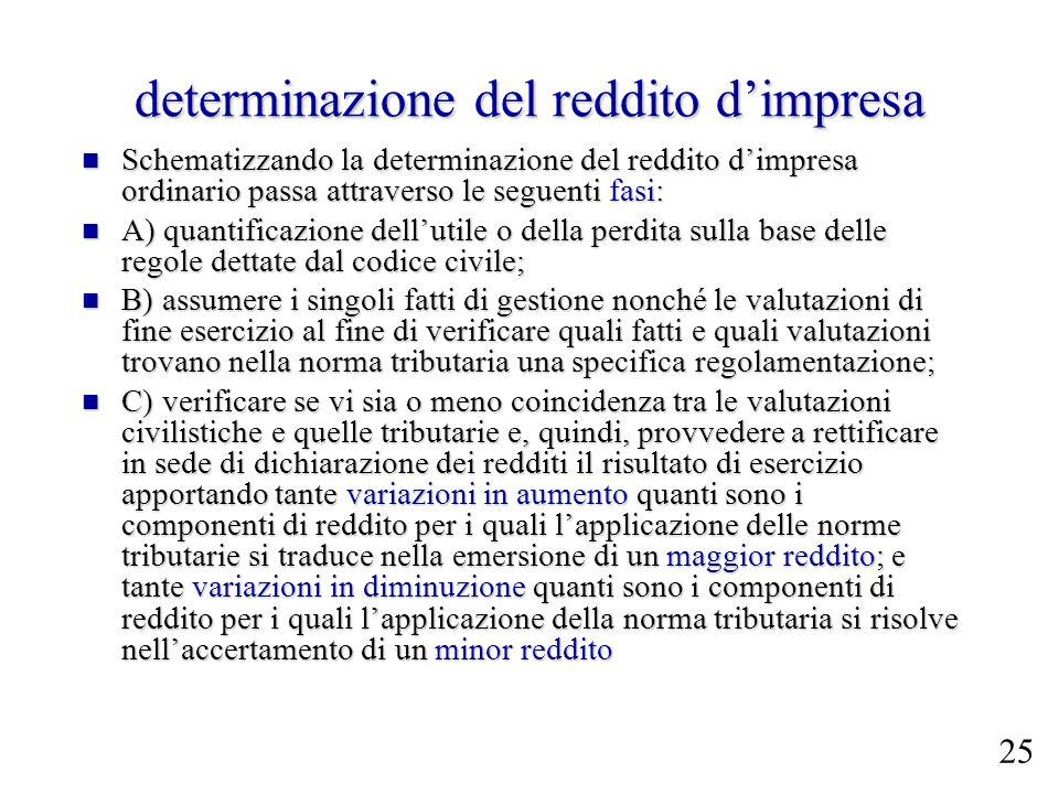 determinazione del reddito dimpresa Schematizzando la determinazione del reddito dimpresa ordinario passa attraverso le seguenti fasi: Schematizzando