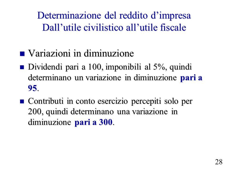 Determinazione del reddito dimpresa Dallutile civilistico allutile fiscale Variazioni in diminuzione Variazioni in diminuzione Dividendi pari a 100, i