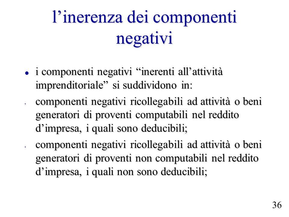 linerenza dei componenti negativi i componenti negativi inerenti allattività imprenditoriale si suddividono in: i componenti negativi inerenti allatti