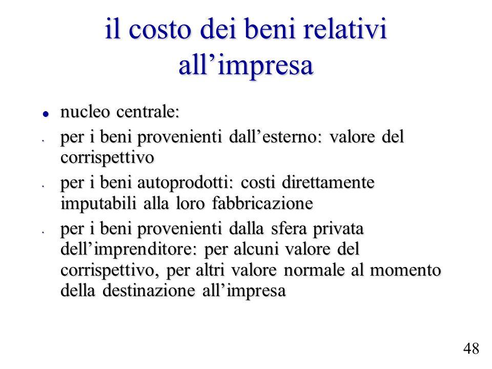 il costo dei beni relativi allimpresa nucleo centrale: nucleo centrale: per i beni provenienti dallesterno: valore del corrispettivo per i beni proven
