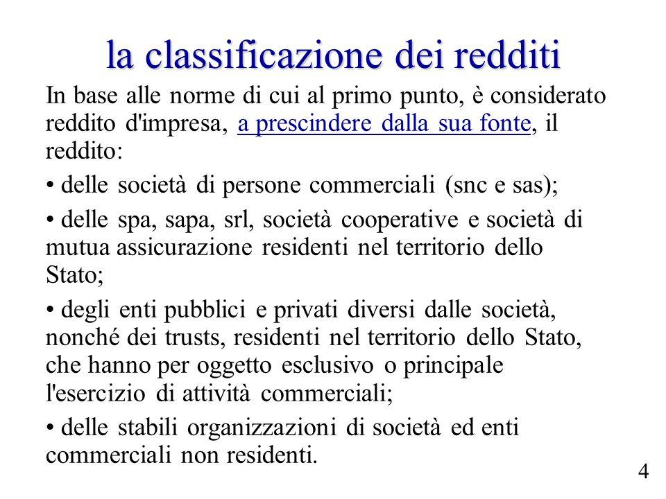 la classificazione dei redditi In base alle norme di cui al primo punto, è considerato reddito d'impresa, a prescindere dalla sua fonte, il reddito: d
