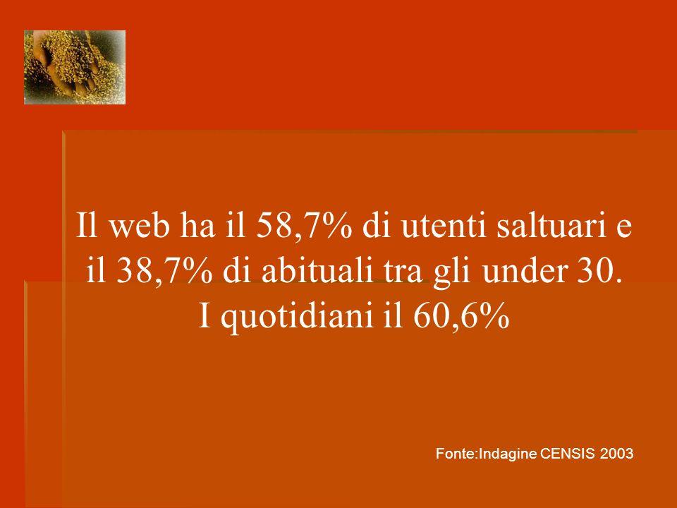 La radio arretra al 82,3% Solo il 15,2% i lettori abituali di riviste Fonte:Indagine CENSIS 2003