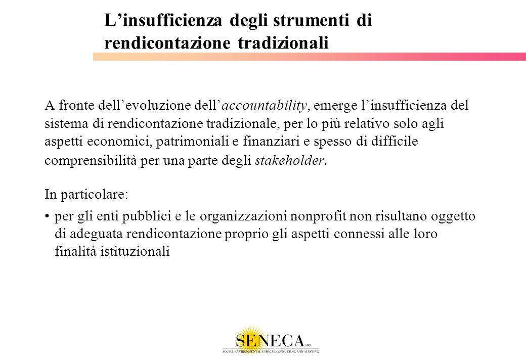 Il rapporto tra accountability, rendicontazione e bilancio sociale Da Rendere conto ai cittadini(2004), Cantieri