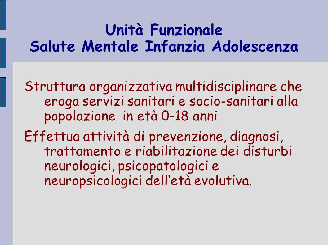 Unità Funzionale Salute Mentale Infanzia Adolescenza Struttura organizzativa multidisciplinare che eroga servizi sanitari e socio-sanitari alla popola
