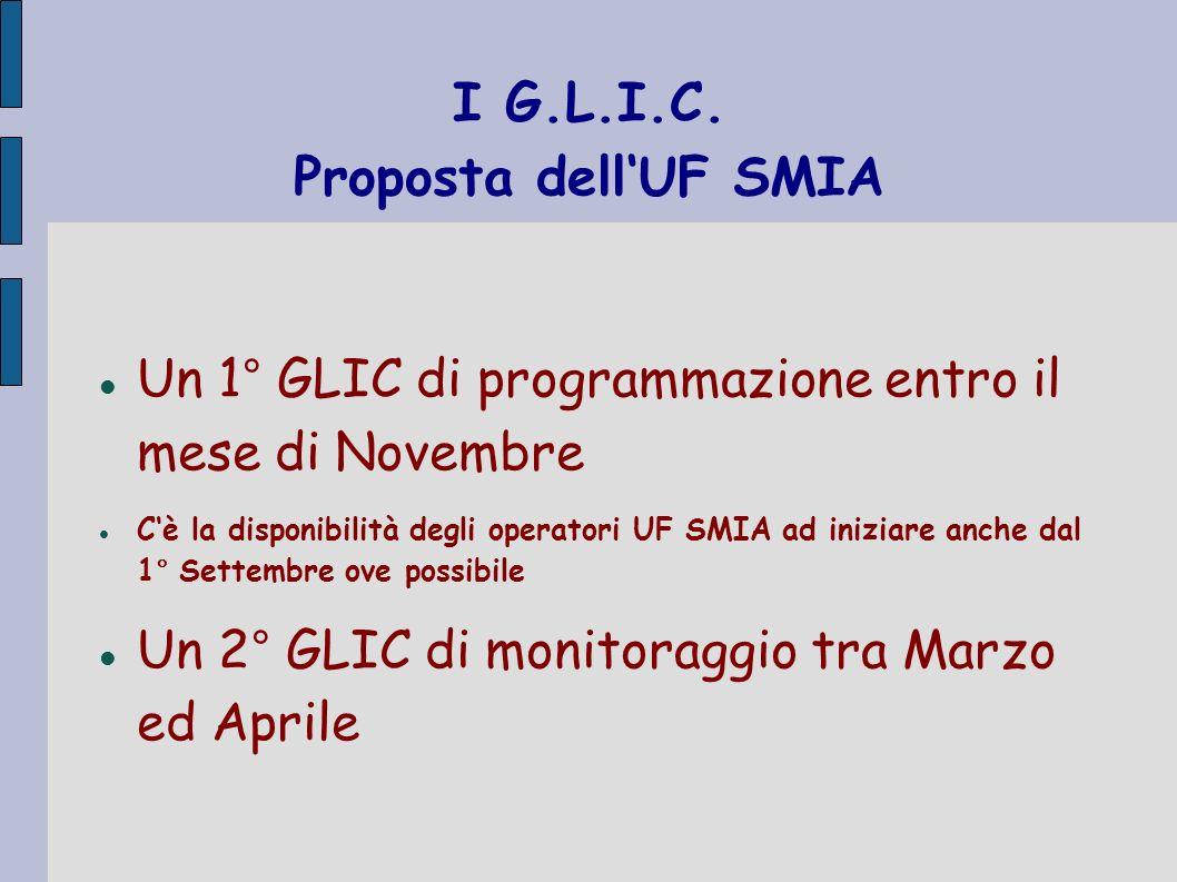 I G.L.I.C. Proposta dellUF SMIA Un 1° GLIC di programmazione entro il mese di Novembre Cè la disponibilità degli operatori UF SMIA ad iniziare anche d