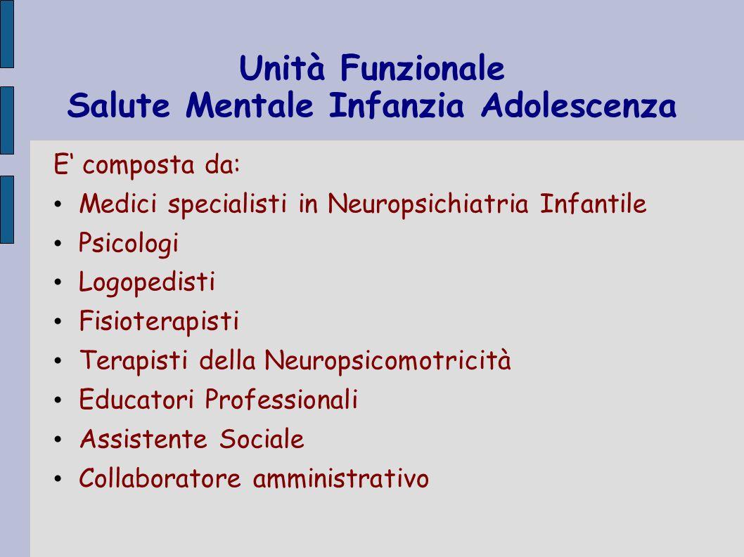 Unità Funzionale Salute Mentale Infanzia Adolescenza E composta da: Medici specialisti in Neuropsichiatria Infantile Psicologi Logopedisti Fisioterapi