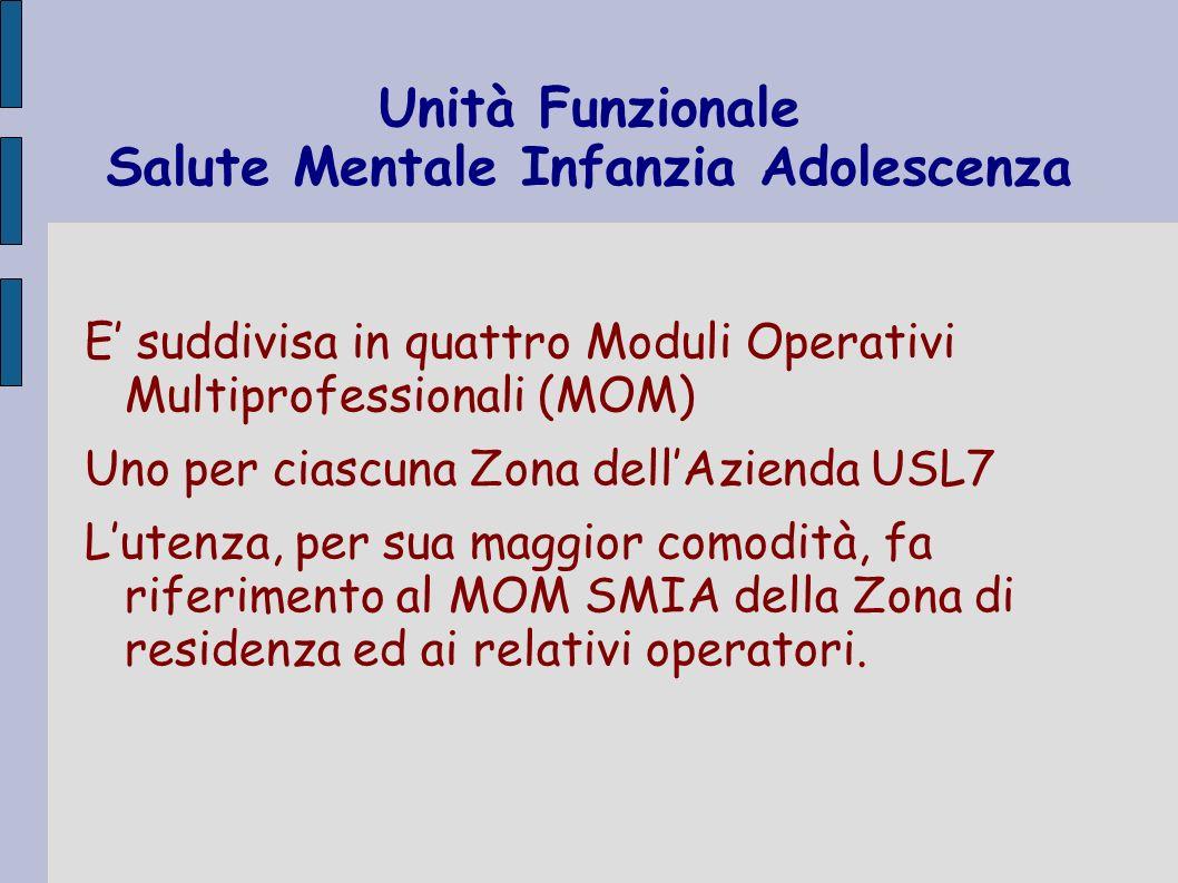 Unità Funzionale Salute Mentale Infanzia Adolescenza E suddivisa in quattro Moduli Operativi Multiprofessionali (MOM) Uno per ciascuna Zona dellAziend
