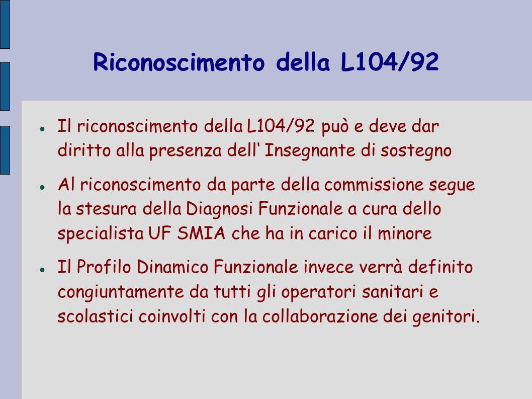 Riconoscimento della L104/92 Il riconoscimento della L104/92 può e deve dar diritto alla presenza dell Insegnante di sostegno Al riconoscimento da par