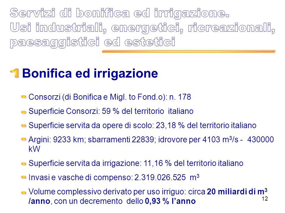12 Bonifica ed irrigazione Consorzi (di Bonifica e Migl. to Fond.o): n. 178 Superficie Consorzi: 59 % del territorio italiano Superficie servita da op