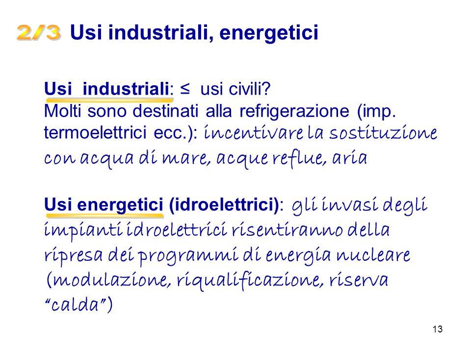 13 Usi industriali, energetici Usi industriali: usi civili? Molti sono destinati alla refrigerazione (imp. termoelettrici ecc.): incentivare la sostit