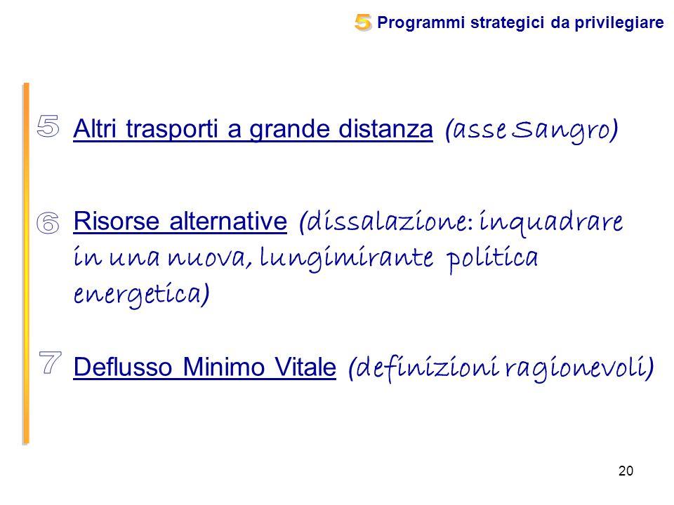 20 Deflusso Minimo Vitale ( definizioni ragionevoli ) Risorse alternative ( dissalazione: inquadrare in una nuova, lungimirante politica energetica )