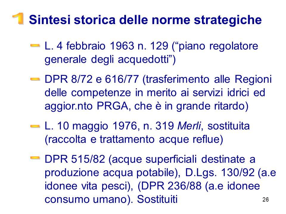 26 Sintesi storica delle norme strategiche L. 4 febbraio 1963 n. 129 (piano regolatore generale degli acquedotti) DPR 8/72 e 616/77 (trasferimento all