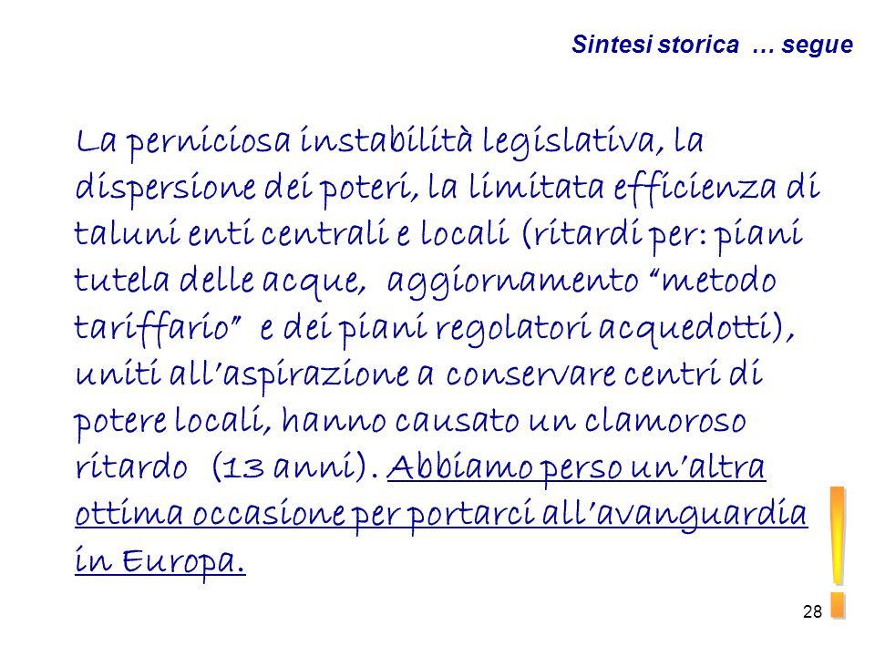 28 Sintesi storica … segue La perniciosa instabilità legislativa, la dispersione dei poteri, la limitata efficienza di taluni enti centrali e locali (