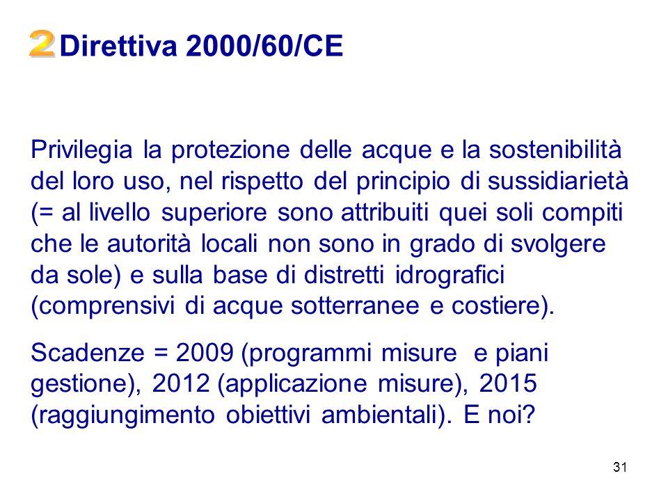 31 Direttiva 2000/60/CE Privilegia la protezione delle acque e la sostenibilità del loro uso, nel rispetto del principio di sussidiarietà (= al livell