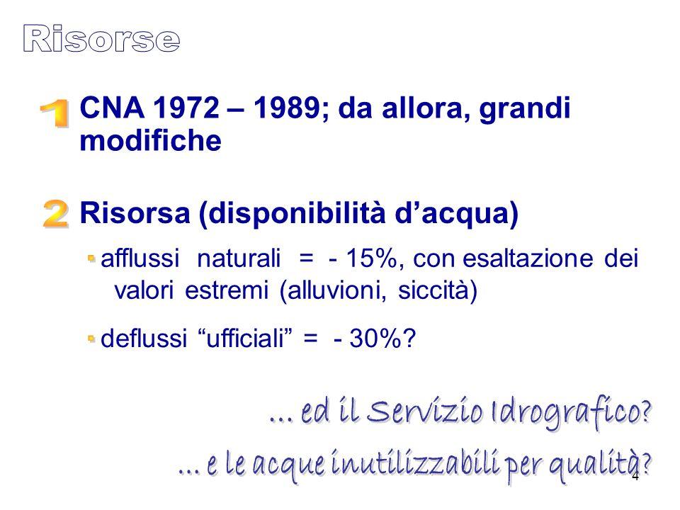 4 CNA 1972 – 1989; da allora, grandi modifiche Risorsa (disponibilità dacqua) afflussi naturali = - 15%, con esaltazione dei valori estremi (alluvioni
