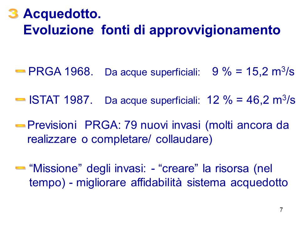 7 Acquedotto. Evoluzione fonti di approvvigionamento PRGA 1968. ISTAT 1987. Previsioni PRGA: 79 nuovi invasi (molti ancora da realizzare o completare/