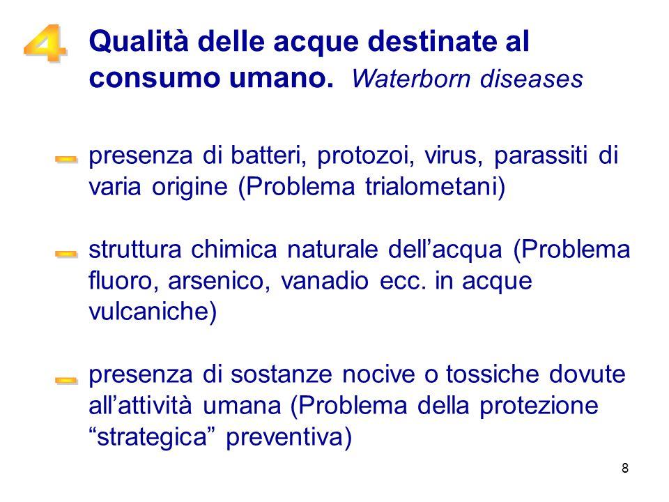 8 Qualità delle acque destinate al consumo umano. Waterborn diseases presenza di batteri, protozoi, virus, parassiti di varia origine (Problema trialo