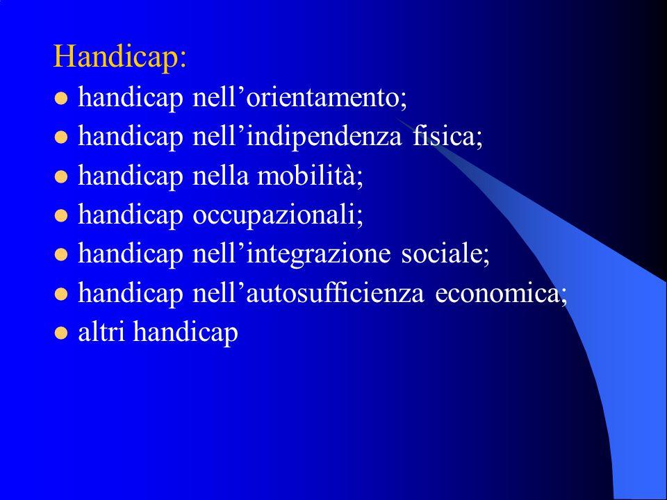 Handicap: handicap nellorientamento; handicap nellindipendenza fisica; handicap nella mobilità; handicap occupazionali; handicap nellintegrazione soci