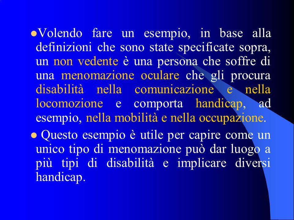 Volendo fare un esempio, in base alla definizioni che sono state specificate sopra, un non vedente è una persona che soffre di una menomazione oculare