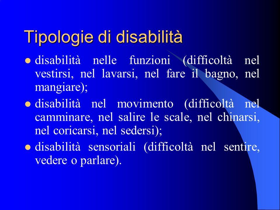 Tipologie di disabilità disabilità nelle funzioni (difficoltà nel vestirsi, nel lavarsi, nel fare il bagno, nel mangiare); disabilità nel movimento (d
