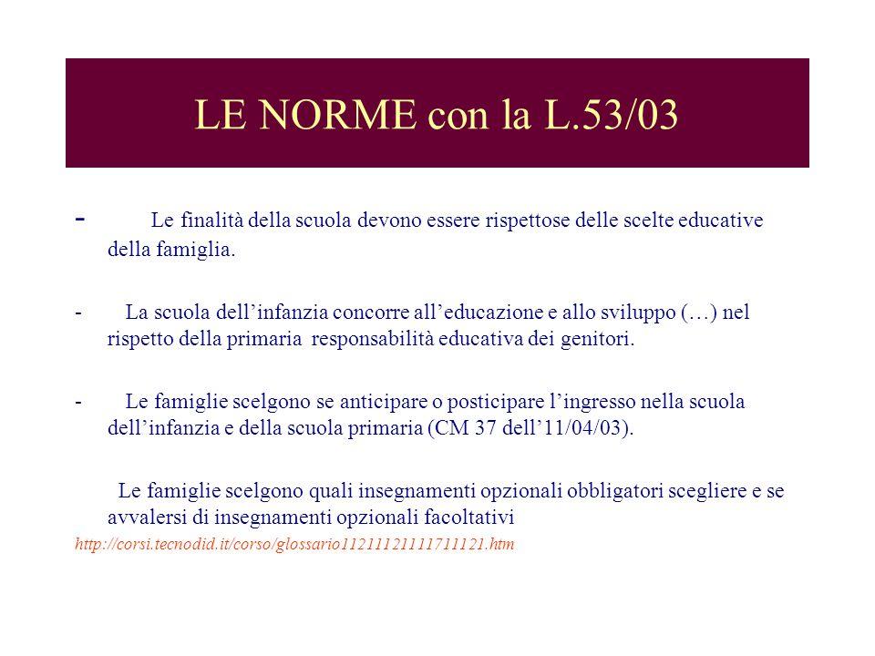 LE NORME con la L.53/03 - Le finalità della scuola devono essere rispettose delle scelte educative della famiglia. - La scuola dellinfanzia concorre a