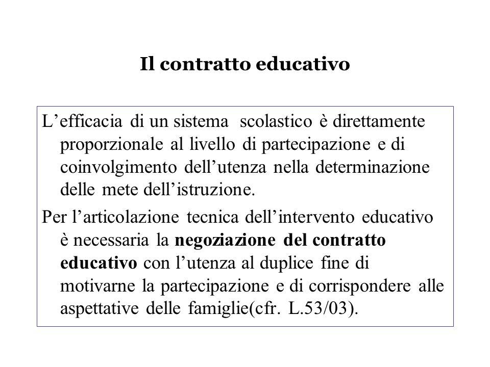 Il contratto educativo Lefficacia di un sistema scolastico è direttamente proporzionale al livello di partecipazione e di coinvolgimento dellutenza nella determinazione delle mete dellistruzione.