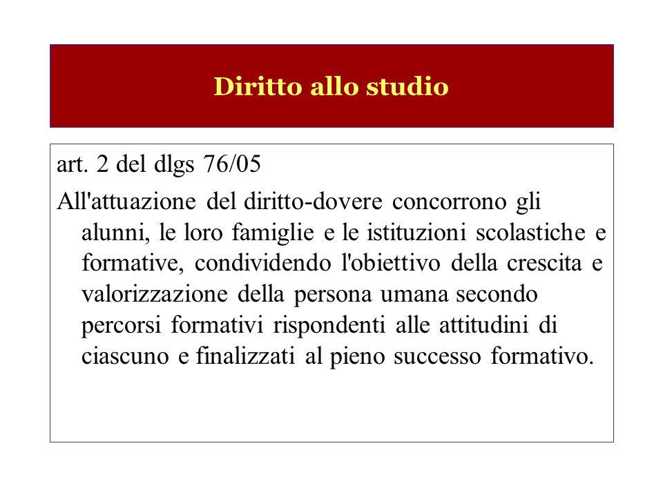 Diritto allo studio art. 2 del dlgs 76/05 All'attuazione del diritto-dovere concorrono gli alunni, le loro famiglie e le istituzioni scolastiche e for