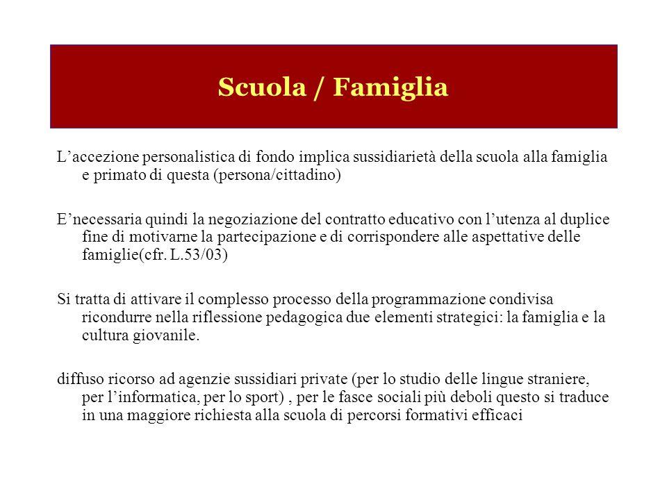Scuola / Famiglia Laccezione personalistica di fondo implica sussidiarietà della scuola alla famiglia e primato di questa (persona/cittadino) Enecessa