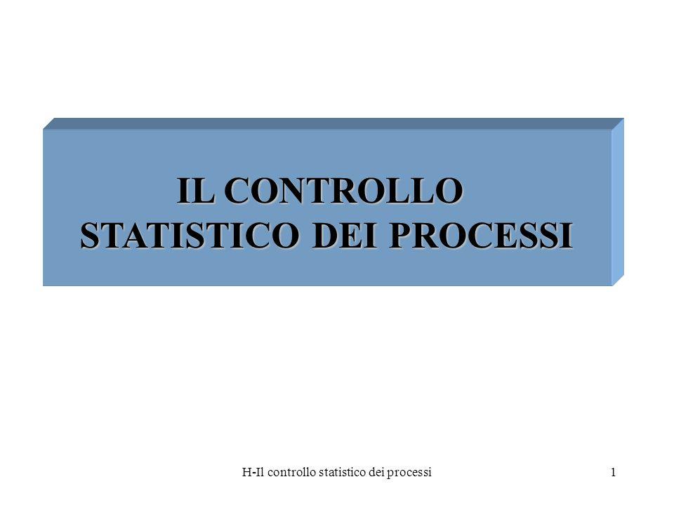 H-Il controllo statistico dei processi1 IL CONTROLLO STATISTICO DEI PROCESSI