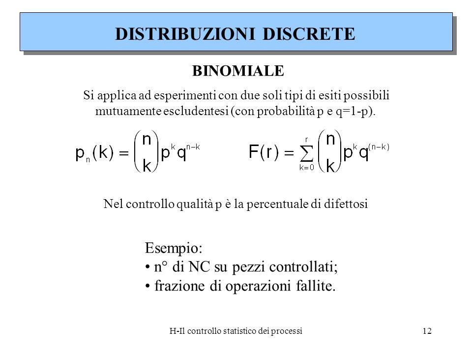 H-Il controllo statistico dei processi12 DISTRIBUZIONI DISCRETE BINOMIALE Si applica ad esperimenti con due soli tipi di esiti possibili mutuamente es