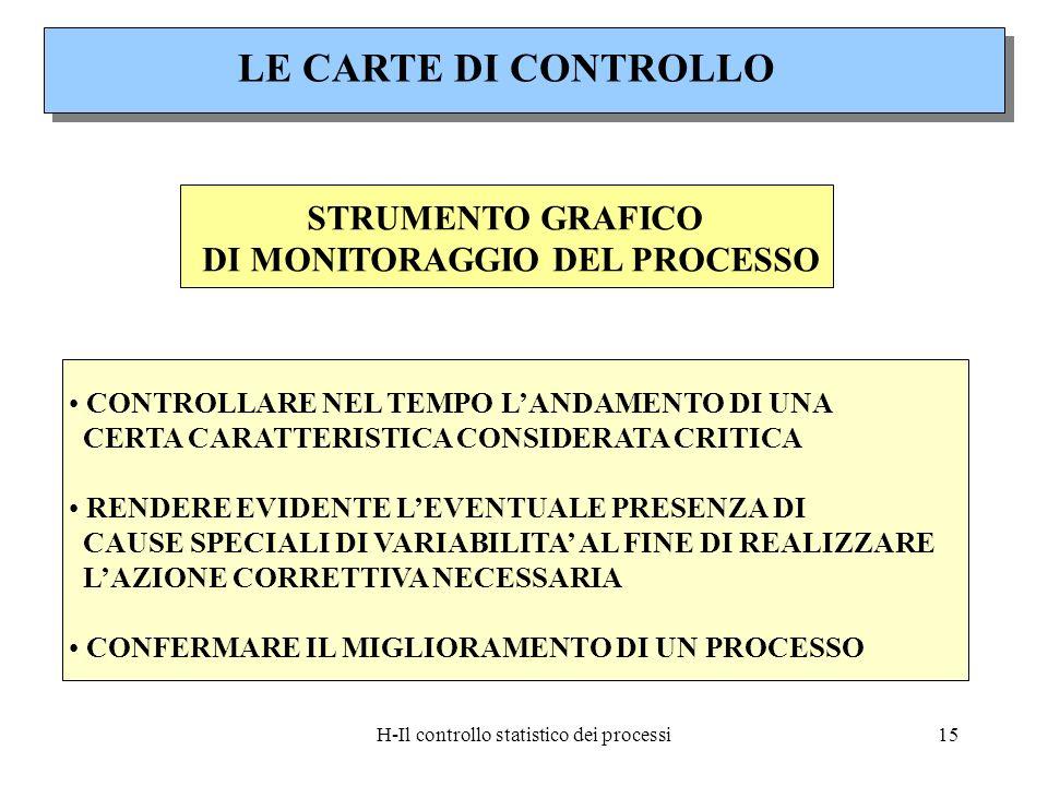 H-Il controllo statistico dei processi15 LE CARTE DI CONTROLLO STRUMENTO GRAFICO DI MONITORAGGIO DEL PROCESSO CONTROLLARE NEL TEMPO LANDAMENTO DI UNA
