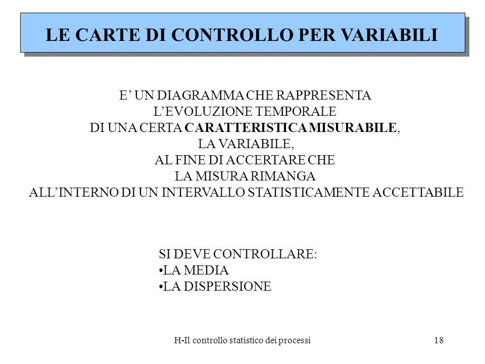 H-Il controllo statistico dei processi18 LE CARTE DI CONTROLLO PER VARIABILI E UN DIAGRAMMA CHE RAPPRESENTA LEVOLUZIONE TEMPORALE DI UNA CERTA CARATTE
