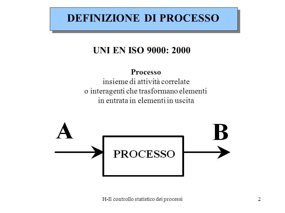 H-Il controllo statistico dei processi2 Processo insieme di attività correlate o interagenti che trasformano elementi in entrata in elementi in uscita