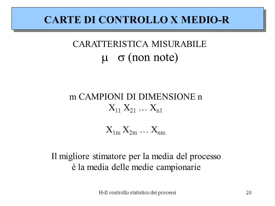 H-Il controllo statistico dei processi20 CARTE DI CONTROLLO X MEDIO-R CARATTERISTICA MISURABILE (non note) m CAMPIONI DI DIMENSIONE n X 11 X 21 … X n1
