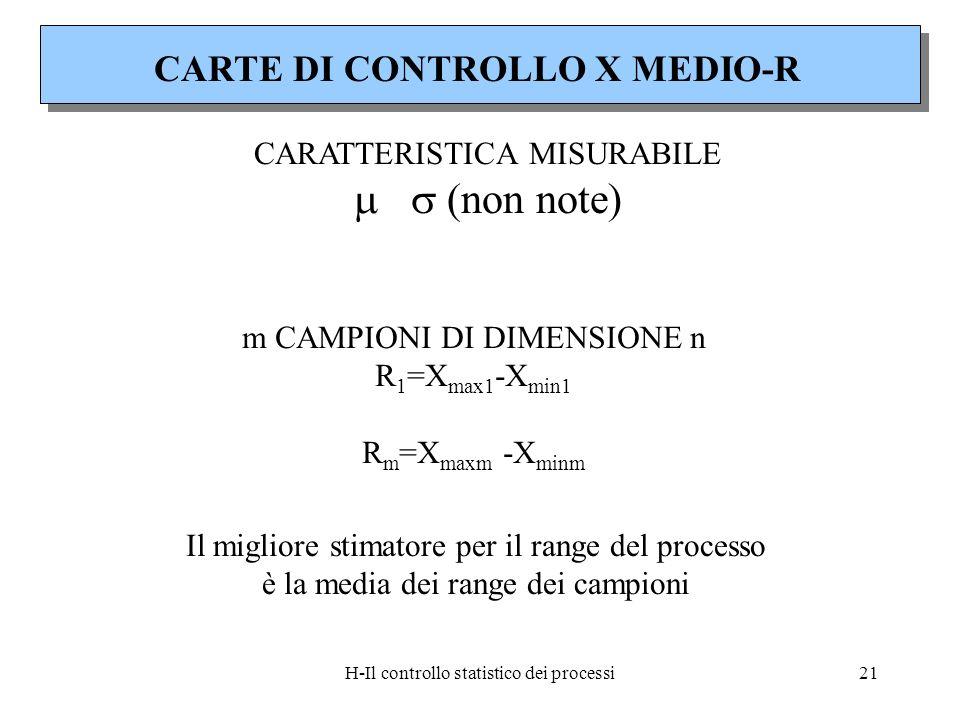 H-Il controllo statistico dei processi21 CARATTERISTICA MISURABILE (non note) m CAMPIONI DI DIMENSIONE n R 1 =X max1 -X min1 R m =X maxm -X minm Il mi