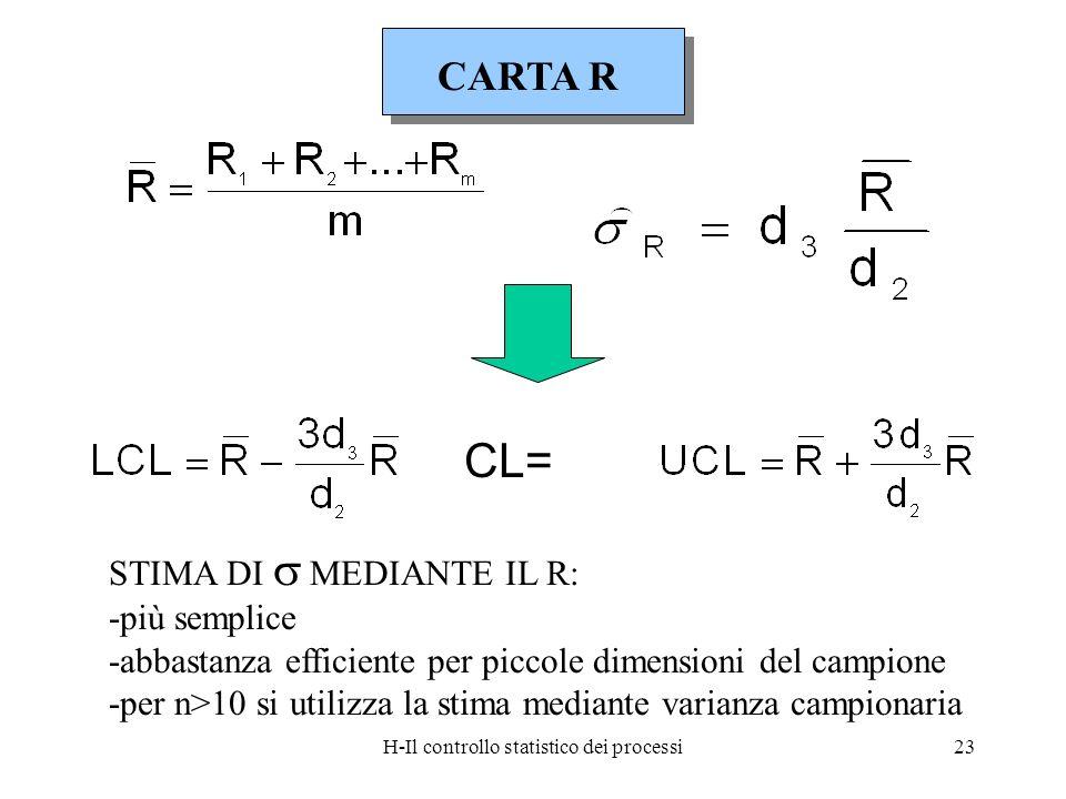 H-Il controllo statistico dei processi23 CL= STIMA DI MEDIANTE IL R: -più semplice -abbastanza efficiente per piccole dimensioni del campione -per n>1