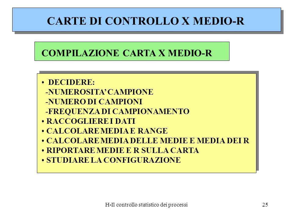 H-Il controllo statistico dei processi25 COMPILAZIONE CARTA X MEDIO-R DECIDERE: -NUMEROSITA CAMPIONE -NUMERO DI CAMPIONI -FREQUENZA DI CAMPIONAMENTO R