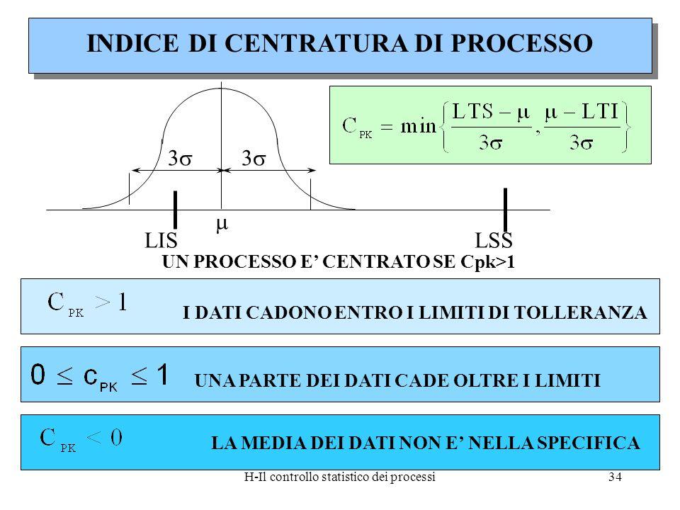 H-Il controllo statistico dei processi34 LA MEDIA DEI DATI NON E NELLA SPECIFICA UNA PARTE DEI DATI CADE OLTRE I LIMITI I DATI CADONO ENTRO I LIMITI D