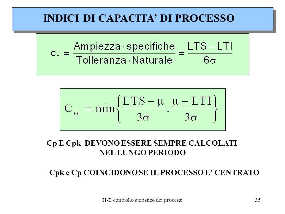 H-Il controllo statistico dei processi35 Cp E Cpk DEVONO ESSERE SEMPRE CALCOLATI NEL LUNGO PERIODO Cpk e Cp COINCIDONO SE IL PROCESSO E CENTRATO INDIC